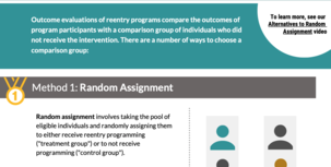 Alternatives to Random Assignment for Outcome Evaluations infographi