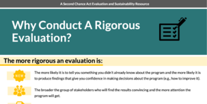 Why Conduct a Rigorous Evaluation infographic cover image